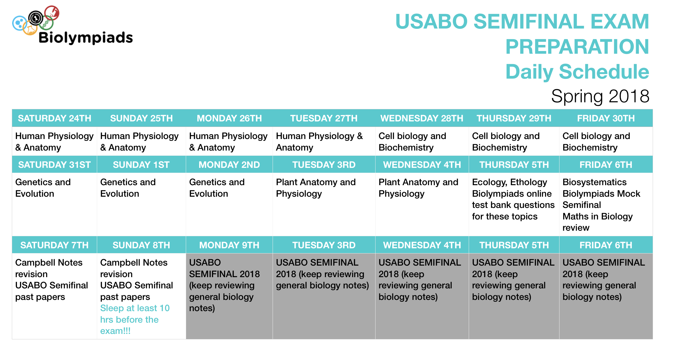 How to get ready for the USABO Semifinals 2018 | Biolympiads